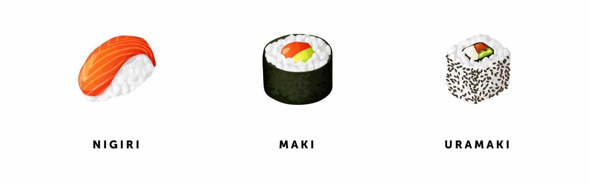 Nigiri, Maki och Uramaki